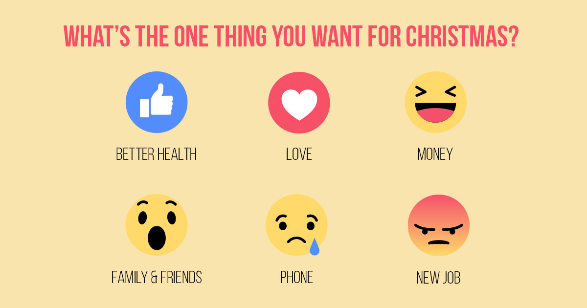 Find out what the gift you choose says about you  Fun Christmas quiz